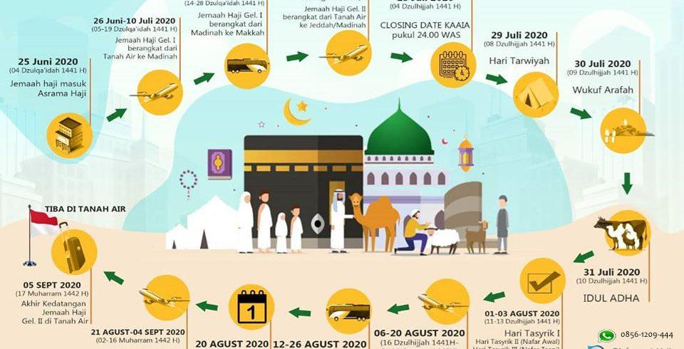 Haji 1441-2020